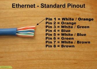 ethernet_pinout