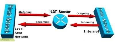 nat-router