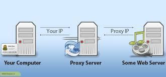 proxy2