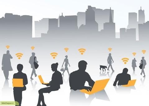 چگونه افرادی که به شبکه شما متصل اند مشاهده و بررسی کنیم ؟