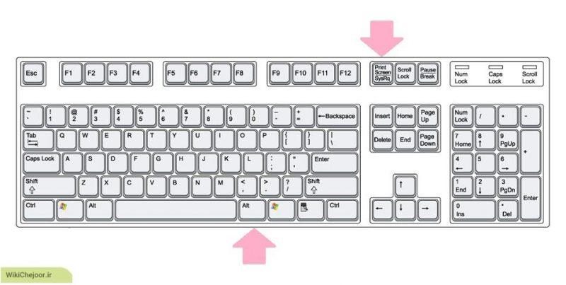 فشردن کلید Print Screen + Alt