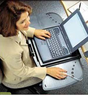 چگونه در محیط کار امنیت را بررسی کنیم؟