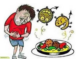 چگونه مسمومیت غذایی را با طب سنتی درمان کنیم؟