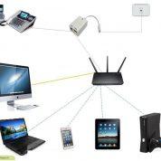 چگونگی اشتراک اینترنت در شبکه محلی و نحوه برقراری اینترنت از مبدا تا مقصد؟
