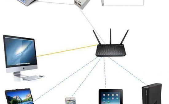 چگونگی اشتراک اینترنت در شبکه محلی و نحوه برقراری اینترنت از مبدا تا مقصد ؟