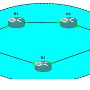 MPLS چگونه کار می کند؟پیاده سازی یک سناریوی عملی