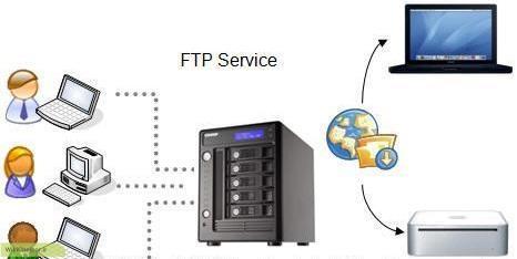 چگونه یک FTP سرور قدرتمند راه اندازی کنیم ؟