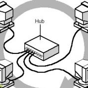 Token Ring چگونه کار میکند ؟