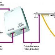 چگونگی استفاده از اسپلیتر ADSL ؟