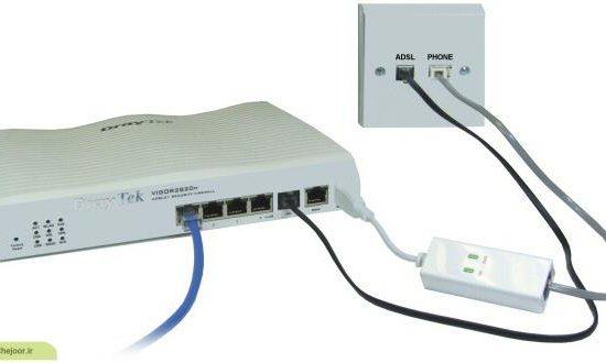 چگونه مشکل نویز را در مودم ADSL حل کنیم ؟