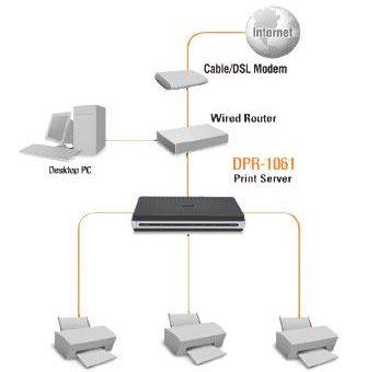 چگونگی اضافه کردن درایوهای پرینتر در پرینت سرور ؟