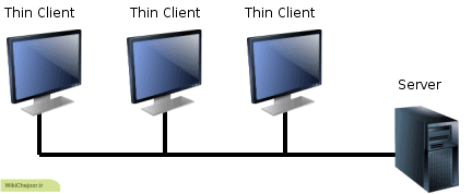 Thin_clients2