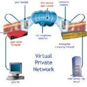 چگونه با خرید VPN از جاسوسی جلوگیری کنیم؟