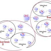 چگونگی تفکیک کردن یا Segment کردن شبکه ها با استفاده از روتر؟