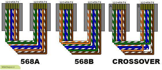 cable-diagram