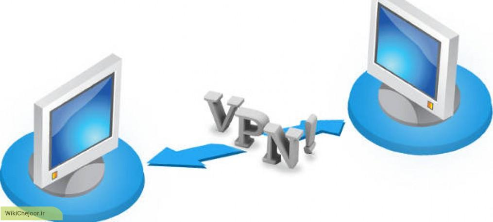 چگونگی معرفی و خرید انواع VPN