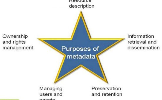 متادیتا چیست و چه طور اطلاعات متادیتای اسناد و تصاویر را حذف کنیم؟