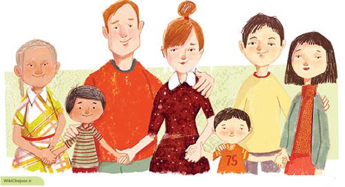 اعضای خانواده ناتنی و رضایی به زبان انگلیسی