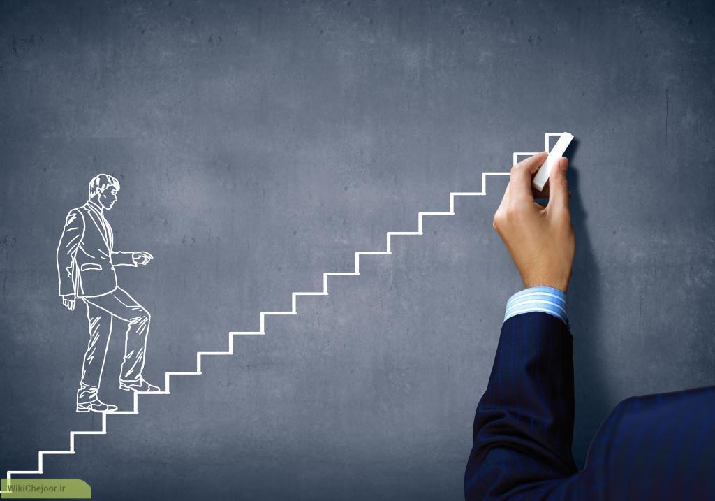 چگونه در بازاریابی کسب و کار خود با آموزش بازی های درونی موفق باشیم؟