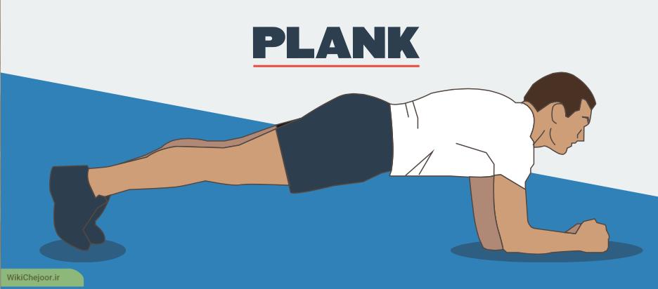 حرکت Plank