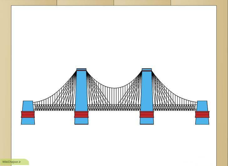 چگونه یک پل معلق رسم کنیم؟؟