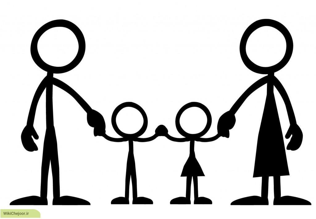 اهمیت و ضرورت خانواده: