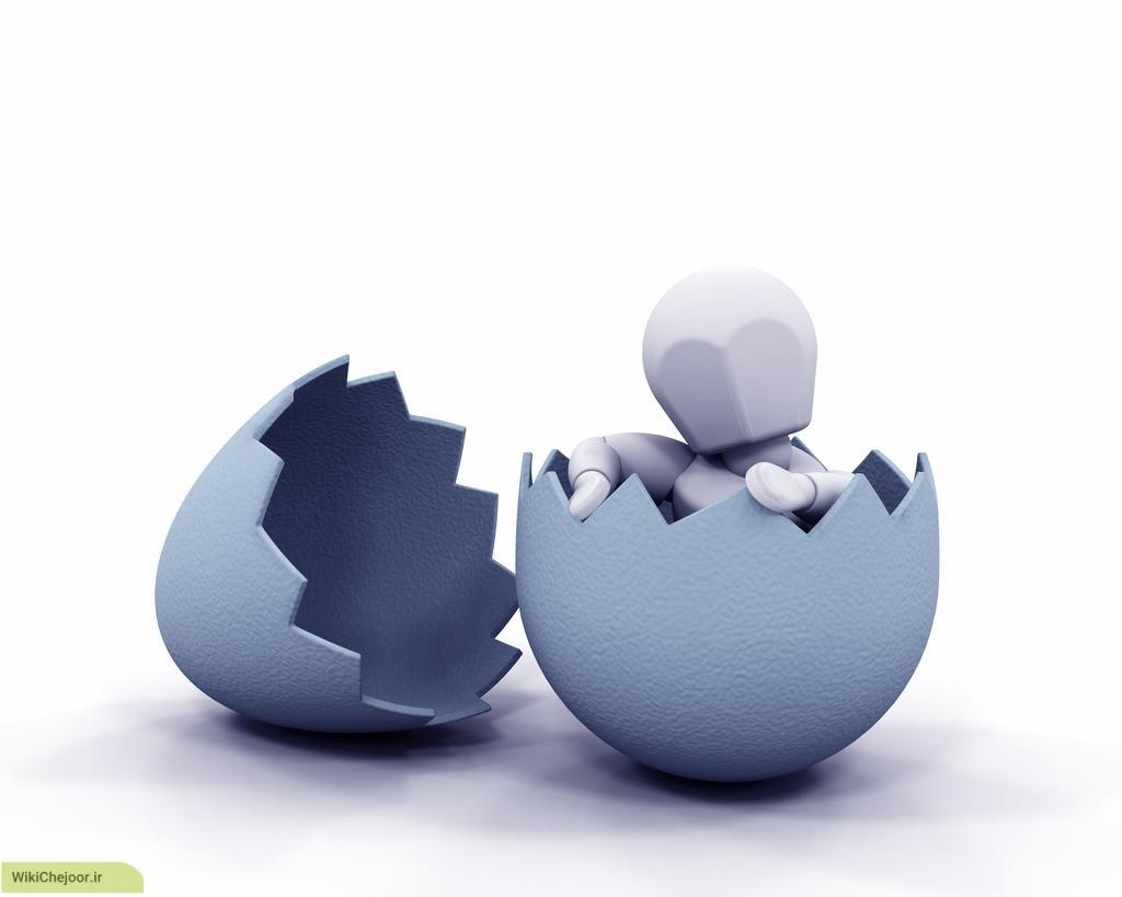 چگونه جایگاه فعلی تجارت خود را ارزیابی نماییم و آینده کاری هدفمند داشته باشیم ؟