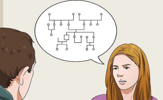چگونه می توانیم یک نقشه ی خانوادگی (چارت خانوادگی) ایجاد کنیم؟