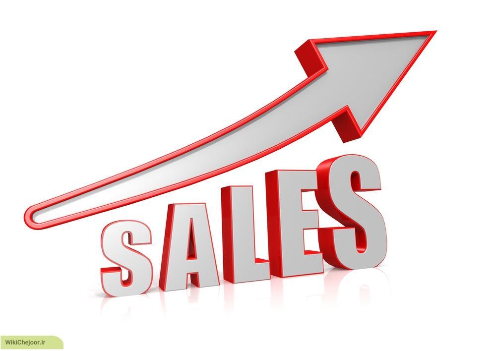 فروش در مقابل سود و بهره وری