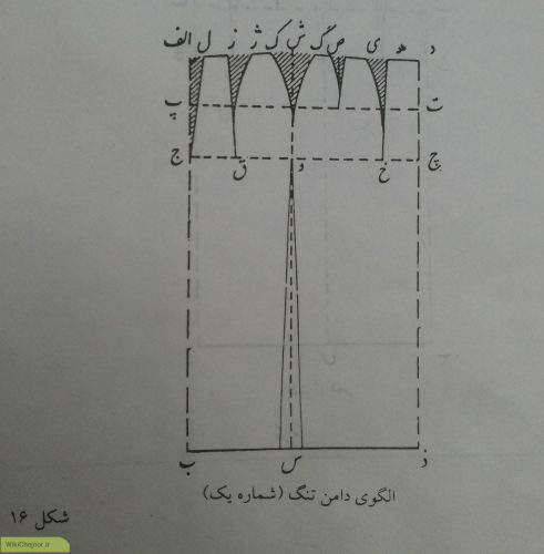 تهیه انواع الگوی دامن 1