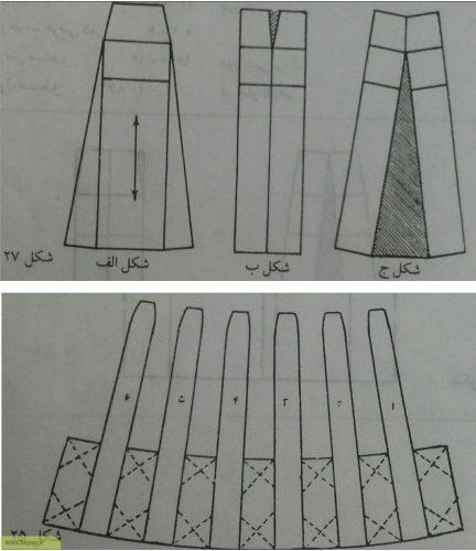 تهیه انواع الگوی دامن 2