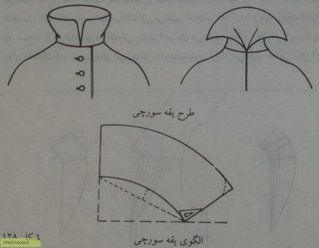 تهیه انواع الگو یقه 1