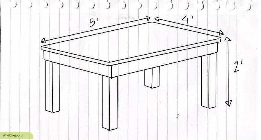 اندازه گیری و تهیه چوب