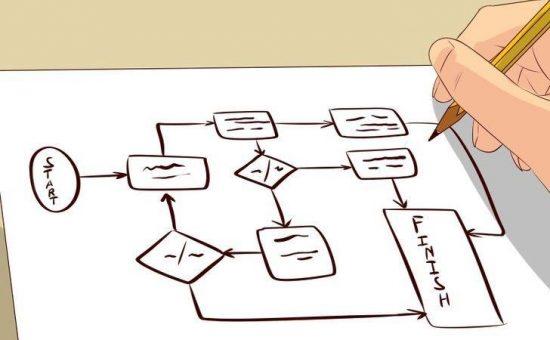 چگونه اشتغال جدید موفقیت آمیز ایجاد کنیم؟(۱)