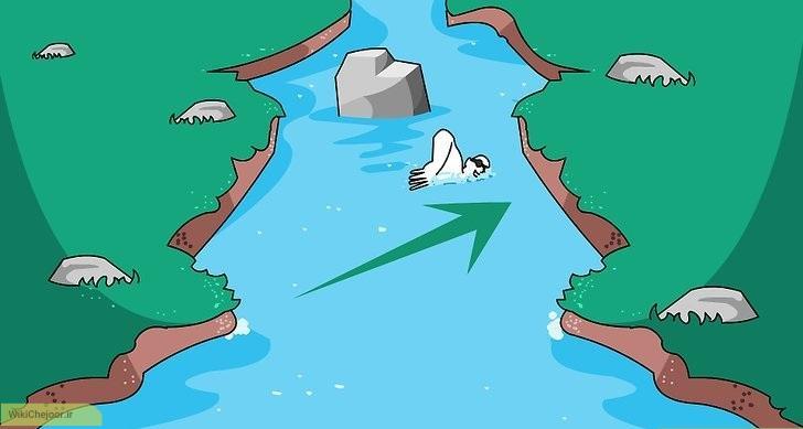 شنا و نجات در وضعیت وخیم و ناخواسته