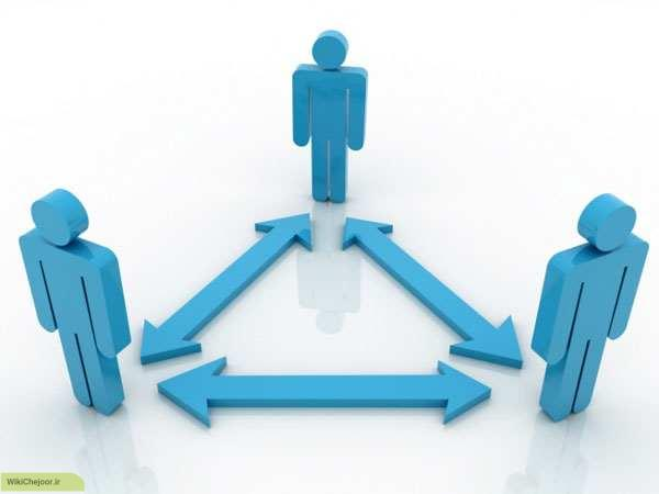 ارتباطات و اجتماعی شدن