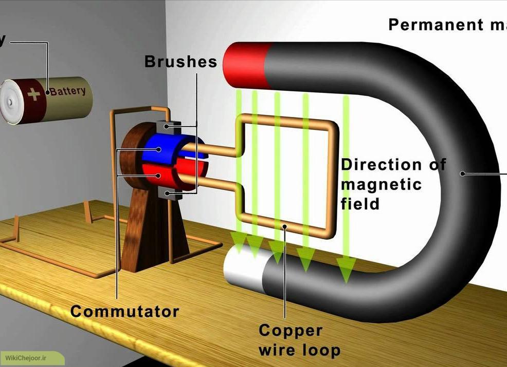 چگونه جهت چرخش موتور های الکتریکی را عوض کنیم؟