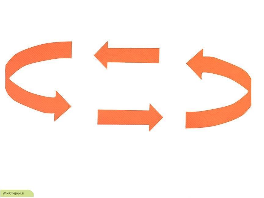 آماده سازی برنامه تغییر رفتار