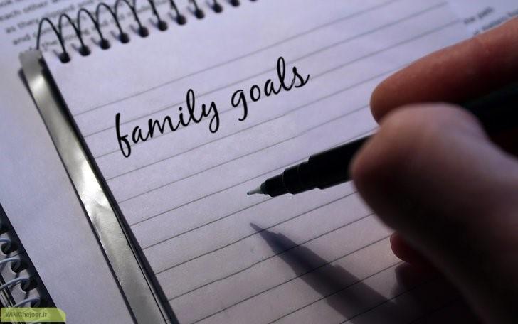تعیین اهداف.