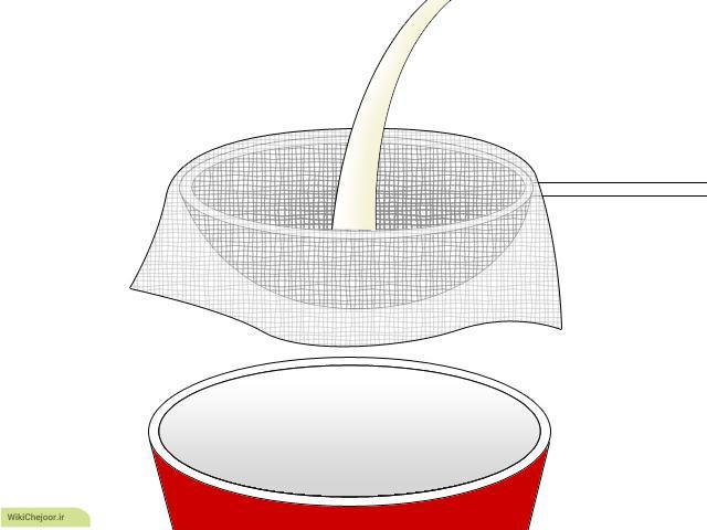 تهیه شیرنارگیل با استفاده از نارگیل خشک