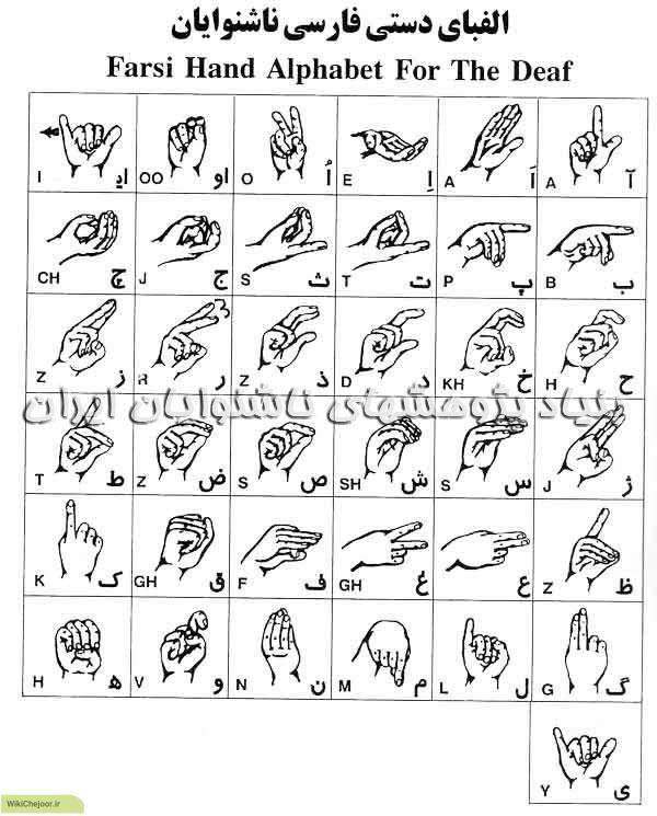 چگونه حروف الفبای انگلیسی را کار دستی درست کنیم چگونه با افراد ناشنوا ارتباط برقرار کنیم؟   ویکی چجور