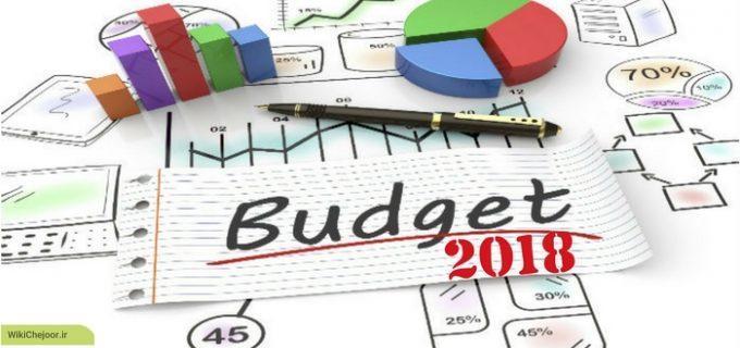 چگونه بودجه نمایشگاهی خود را تنظیم نماییم؟