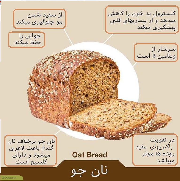 مواد لازم نان جوی آفتابگردان