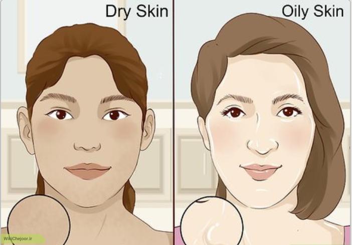 حفاظت از پوست