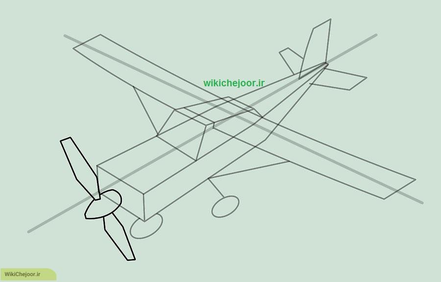 هواپیمای چهار نفره سسنا 172