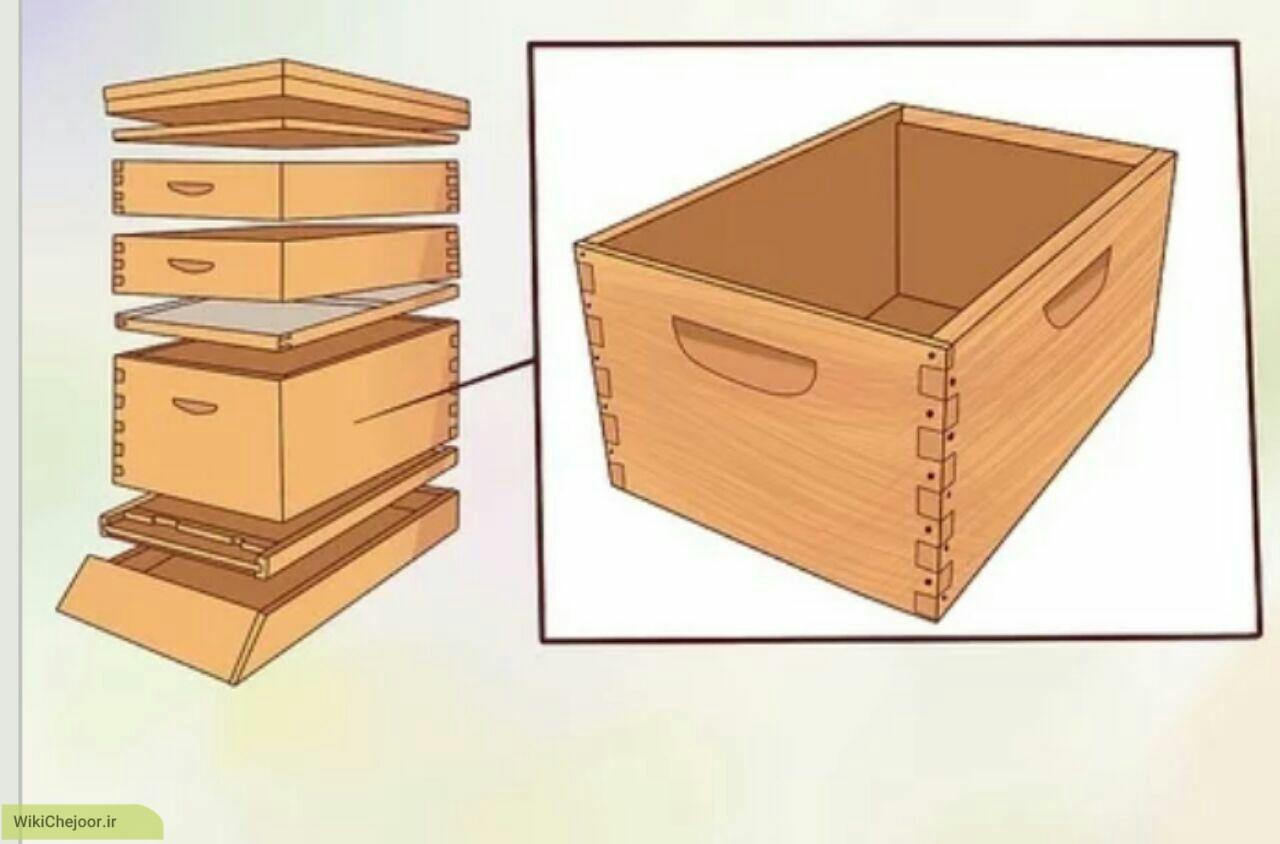 چگونه یک جعبه زنبور عسل بسازیم ؟
