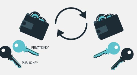 کلید های خصوصی