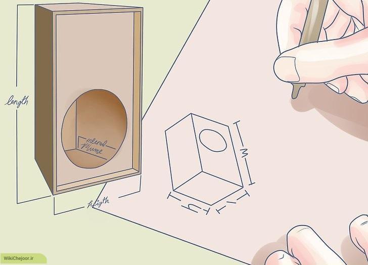 تعیین اندازه جعبه بلندگو