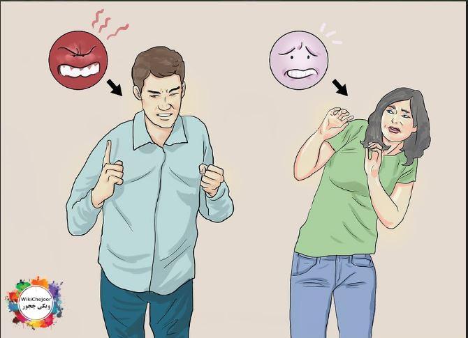 درک مفاهیم زبان بدن