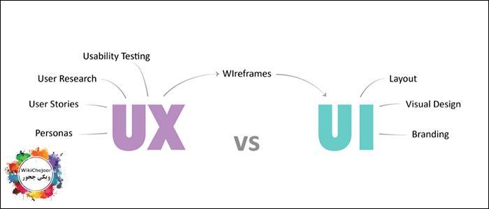 آنچه در باره UI و UX باید بدانی؟